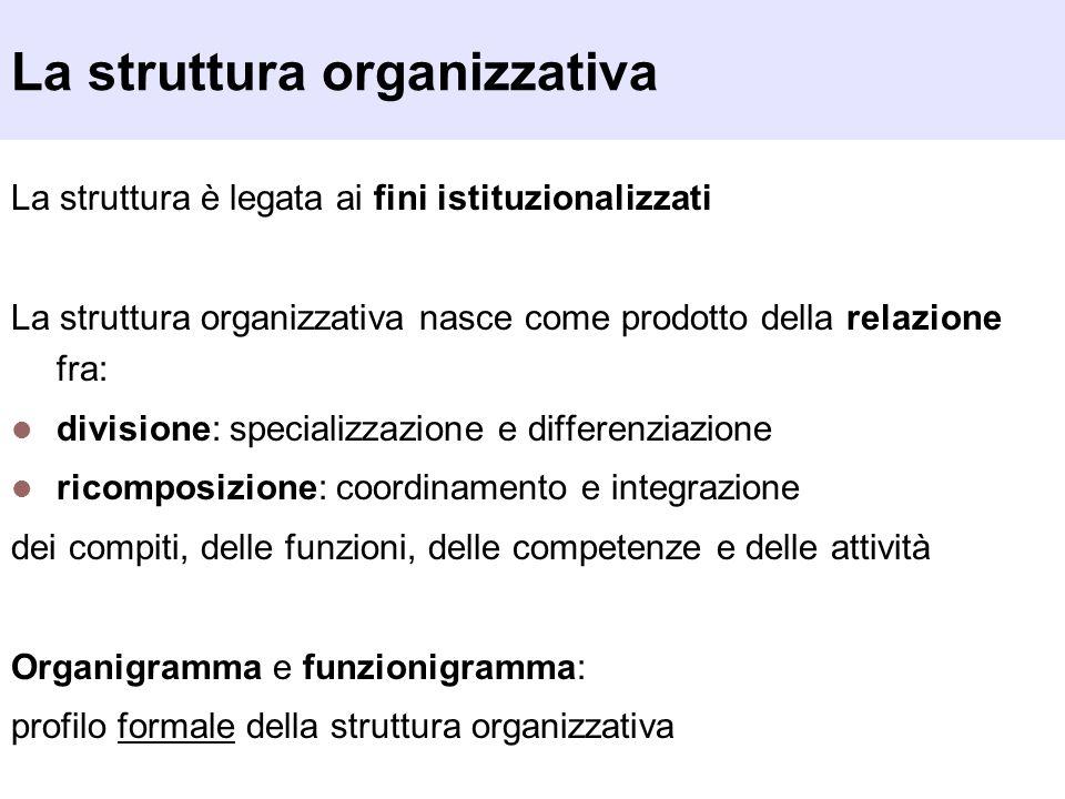 La struttura organizzativa La struttura è legata ai fini istituzionalizzati La struttura organizzativa nasce come prodotto della relazione fra: divisi
