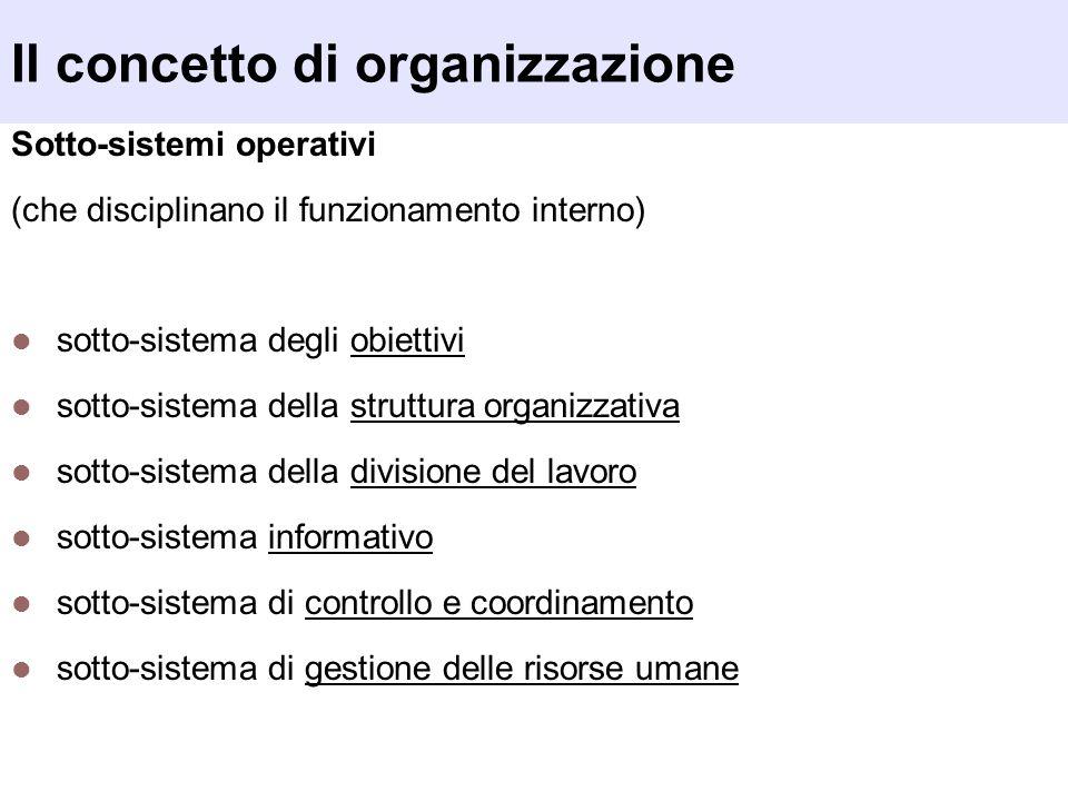 Il concetto di organizzazione Sotto-sistemi operativi (che disciplinano il funzionamento interno) sotto-sistema degli obiettivi sotto-sistema della st