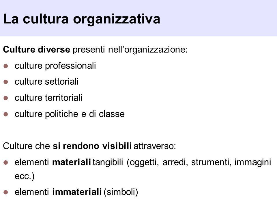 La cultura organizzativa Culture diverse presenti nellorganizzazione: culture professionali culture settoriali culture territoriali culture politiche