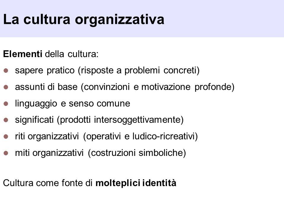 La cultura organizzativa Elementi della cultura: sapere pratico (risposte a problemi concreti) assunti di base (convinzioni e motivazione profonde) li