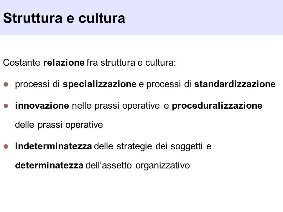 Struttura e cultura Costante relazione fra struttura e cultura: processi di specializzazione e processi di standardizzazione innovazione nelle prassi