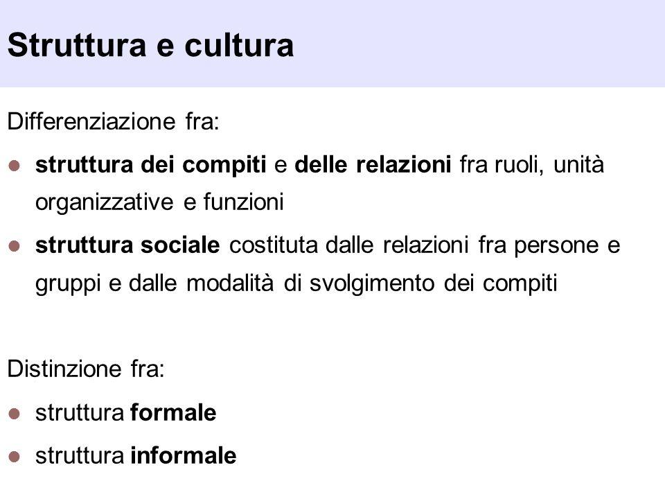 Struttura e cultura Differenziazione fra: struttura dei compiti e delle relazioni fra ruoli, unità organizzative e funzioni struttura sociale costitut