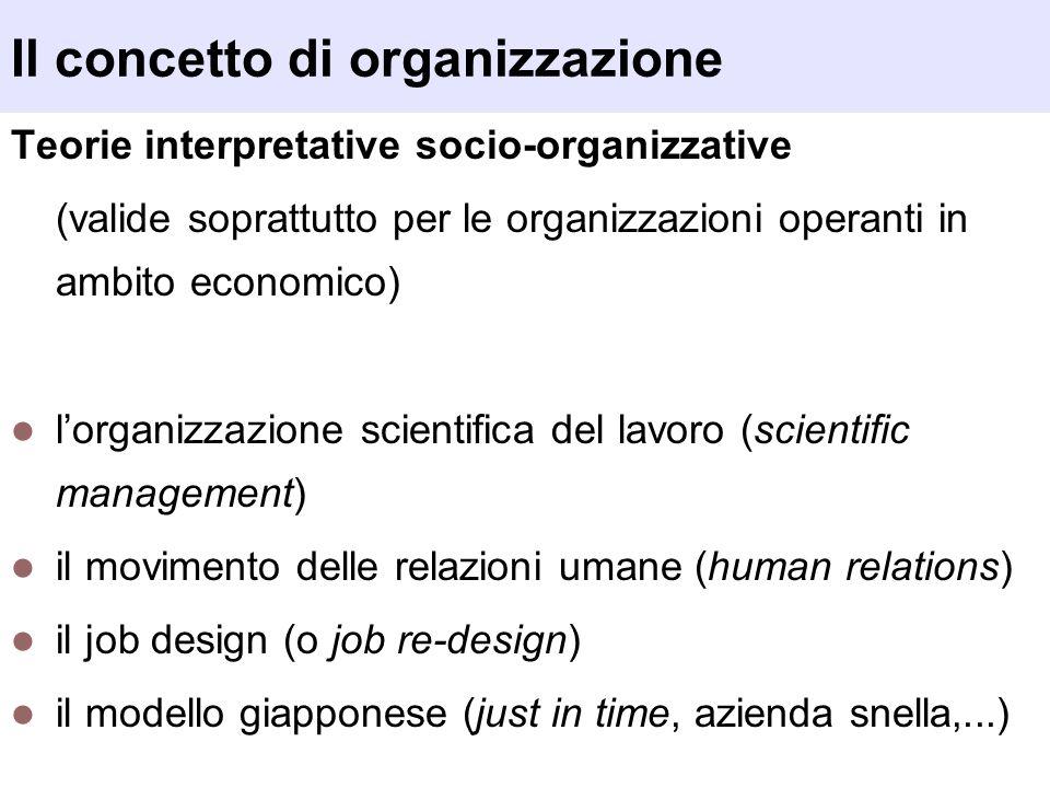 Il concetto di organizzazione Teorie interpretative socio-organizzative (valide soprattutto per le organizzazioni operanti in ambito economico) lorgan