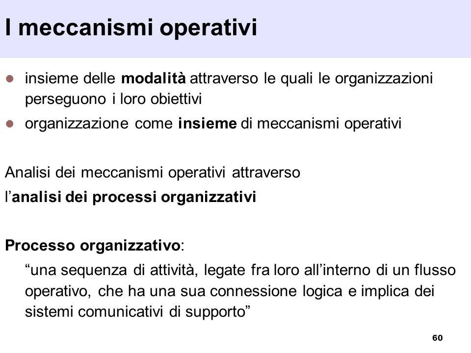 60 insieme delle modalità attraverso le quali le organizzazioni perseguono i loro obiettivi organizzazione come insieme di meccanismi operativi Analis