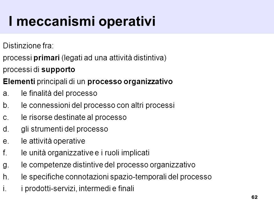 62 Distinzione fra: processi primari (legati ad una attività distintiva) processi di supporto Elementi principali di un processo organizzativo a.le fi