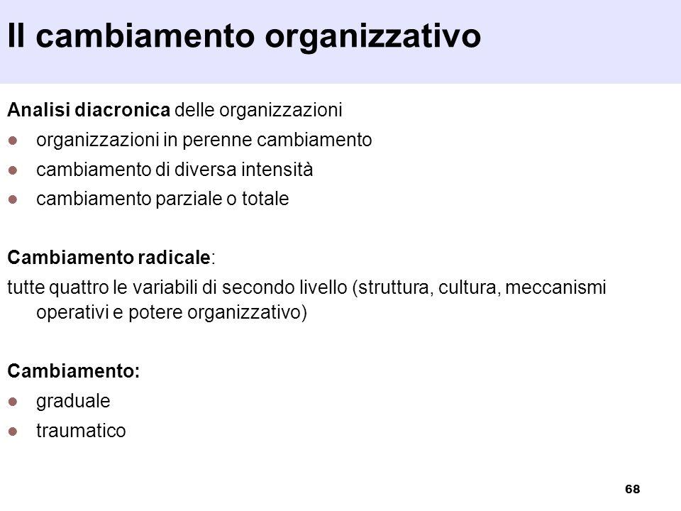 68 Analisi diacronica delle organizzazioni organizzazioni in perenne cambiamento cambiamento di diversa intensità cambiamento parziale o totale Cambia