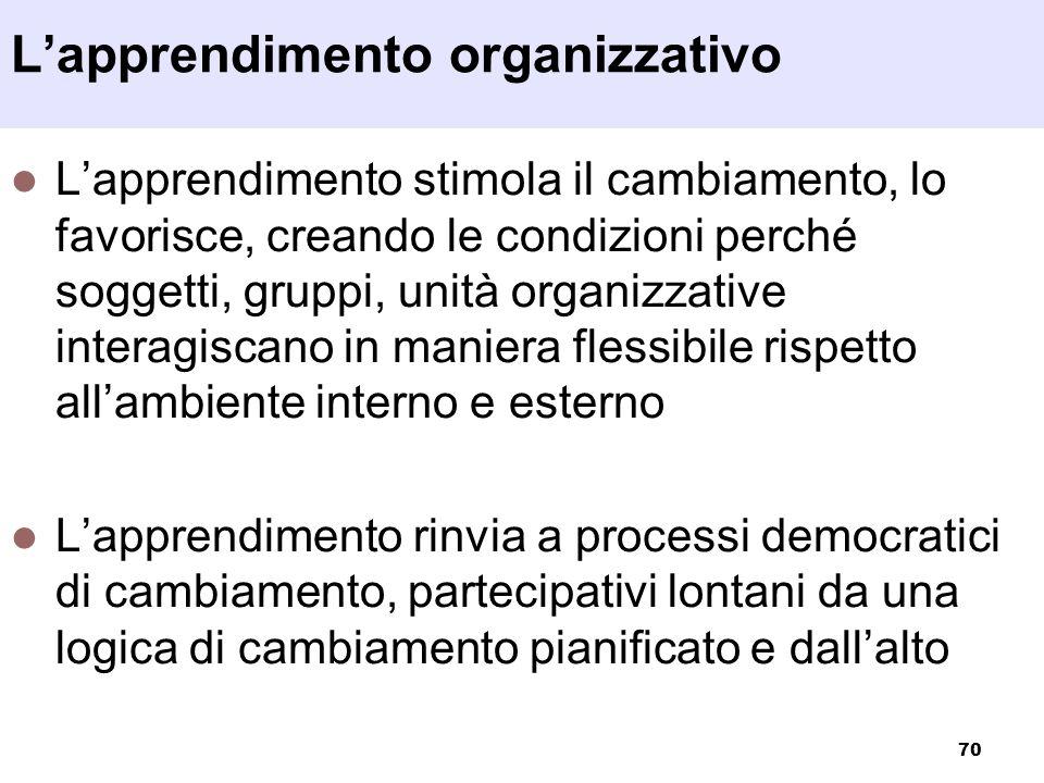 70 Lapprendimento stimola il cambiamento, lo favorisce, creando le condizioni perché soggetti, gruppi, unità organizzative interagiscano in maniera fl