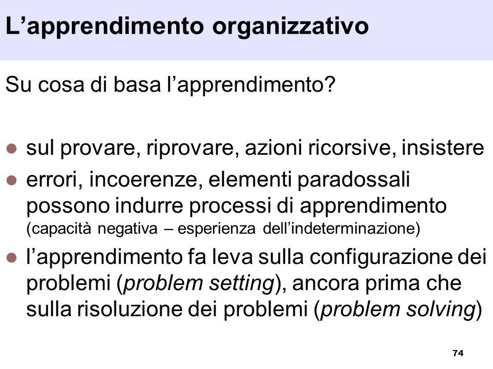 74 Su cosa di basa lapprendimento? sul provare, riprovare, azioni ricorsive, insistere errori, incoerenze, elementi paradossali possono indurre proces