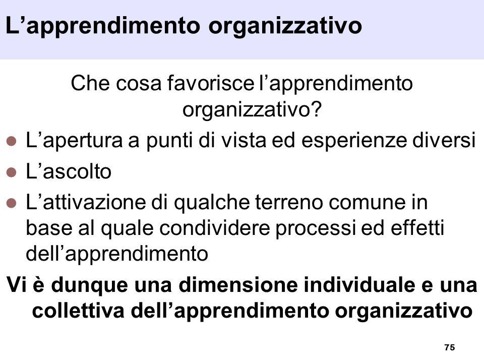 75 Che cosa favorisce lapprendimento organizzativo? Lapertura a punti di vista ed esperienze diversi Lascolto Lattivazione di qualche terreno comune i