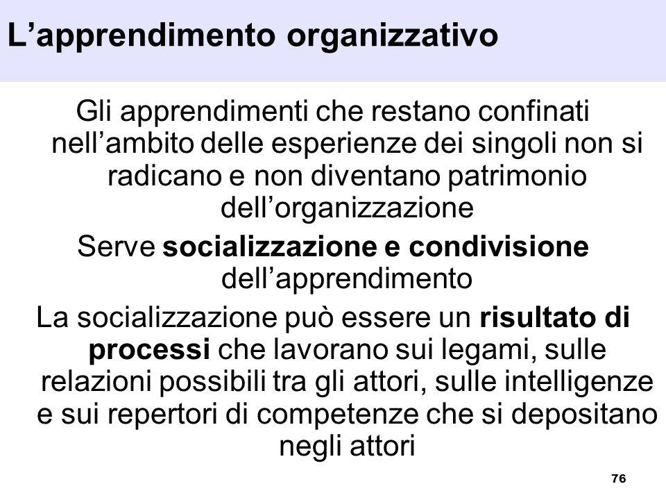 76 Gli apprendimenti che restano confinati nellambito delle esperienze dei singoli non si radicano e non diventano patrimonio dellorganizzazione Serve