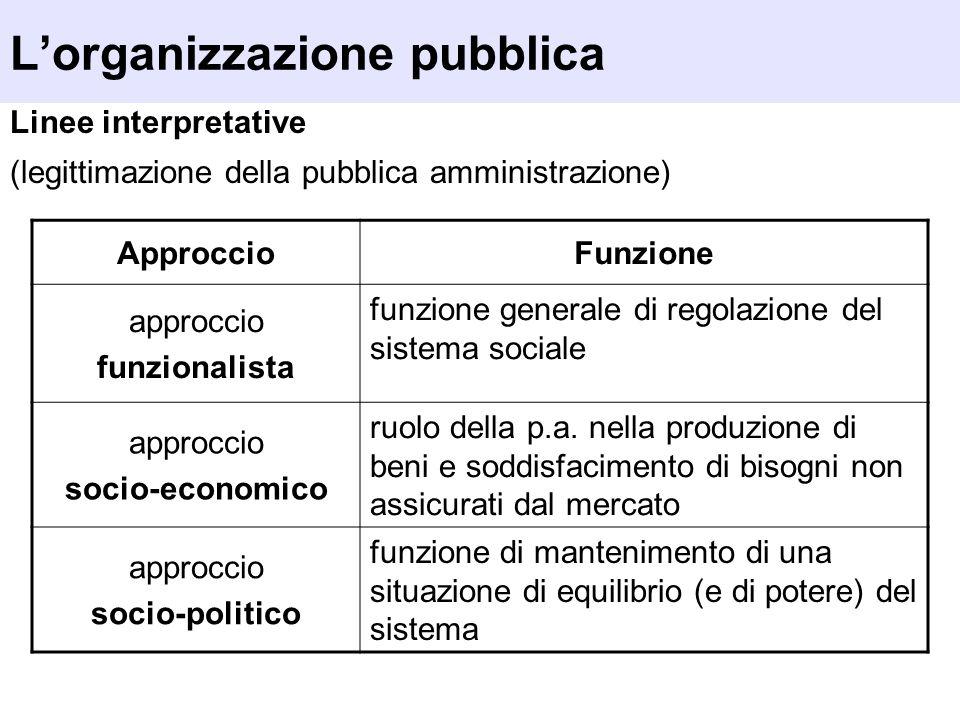 Lorganizzazione pubblica Linee interpretative (legittimazione della pubblica amministrazione) ApproccioFunzione approccio funzionalista funzione gener