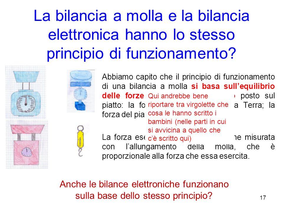 La bilancia a molla e la bilancia elettronica hanno lo stesso principio di funzionamento? Abbiamo capito che il principio di funzionamento di una bila