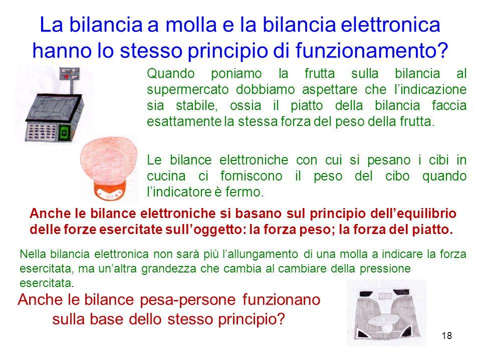 La bilancia a molla e la bilancia elettronica hanno lo stesso principio di funzionamento? Quando poniamo la frutta sulla bilancia al supermercato dobb