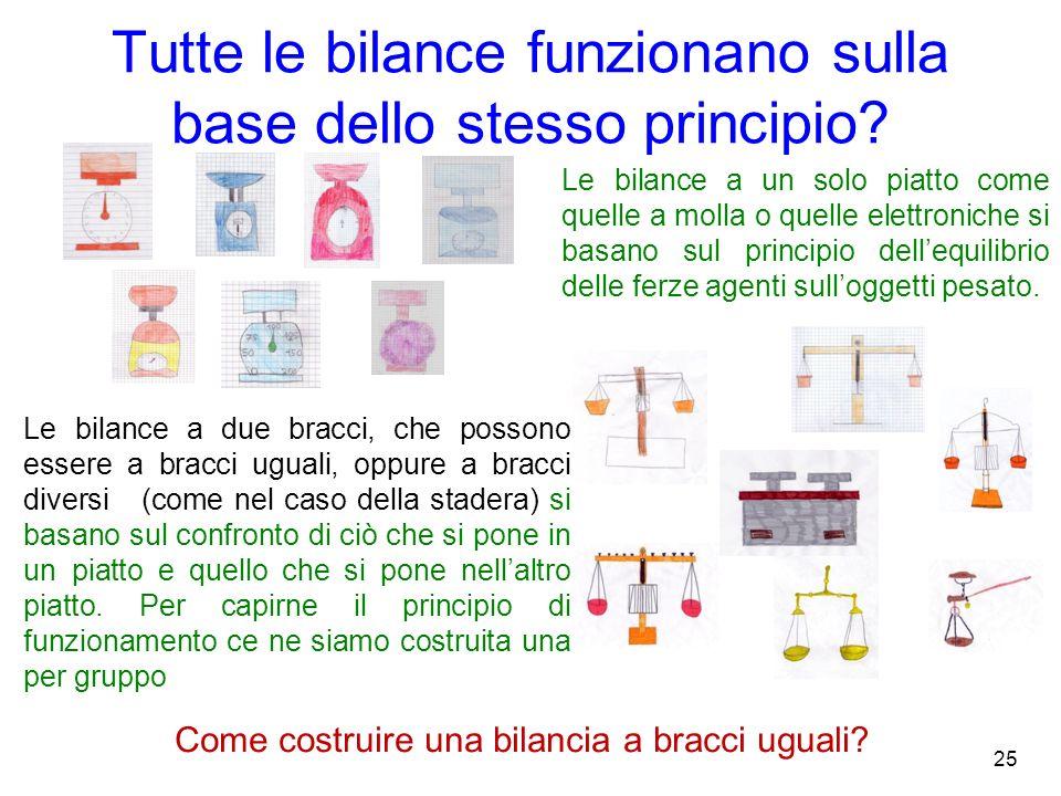 Tutte le bilance funzionano sulla base dello stesso principio? 25 Come costruire una bilancia a bracci uguali? Le bilance a un solo piatto come quelle