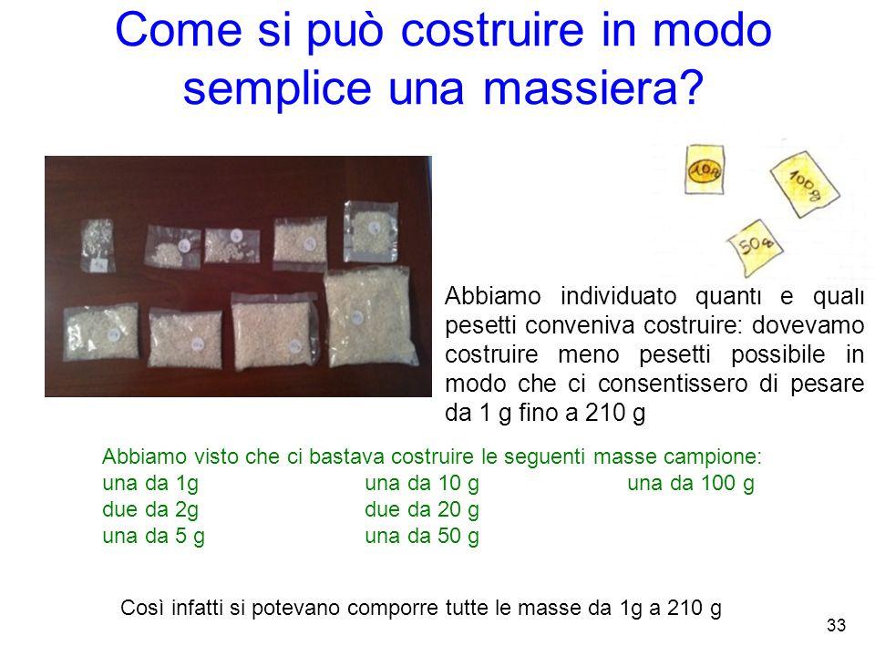 Come si può costruire in modo semplice una massiera? Abbiamo individuato quanti e quali pesetti conveniva costruire: dovevamo costruire meno pesetti p