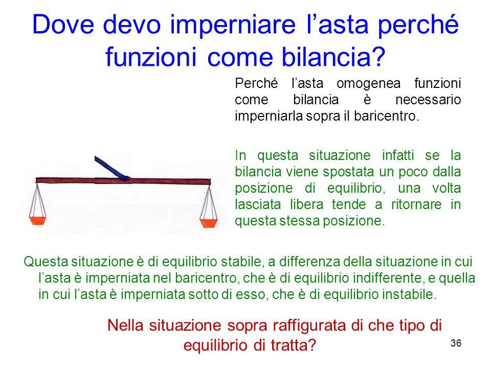 Dove devo imperniare lasta perché funzioni come bilancia? Perché lasta omogenea funzioni come bilancia è necessario imperniarla sopra il baricentro. I
