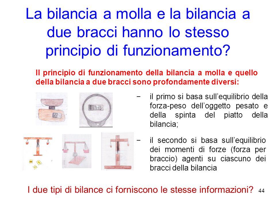 La bilancia a molla e la bilancia a due bracci hanno lo stesso principio di funzionamento? - I due tipi di bilance ci forniscono le stesse informazion