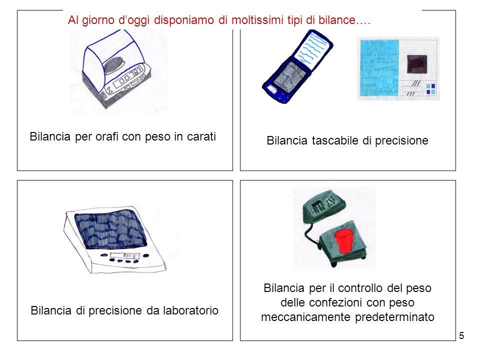 Bilancia per orafi con peso in carati Bilancia tascabile di precisioneBilancia di precisione da laboratorio Bilancia per il controllo del peso delle c