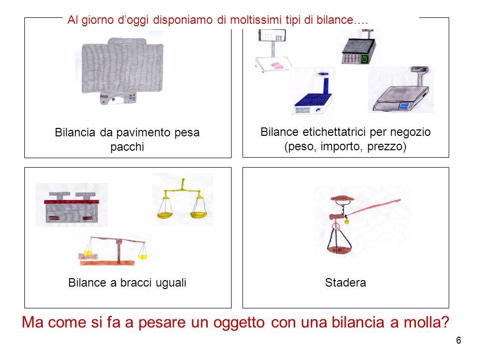 La bilancia a molla e la bilancia elettronica hanno lo stesso principio di funzionamento.
