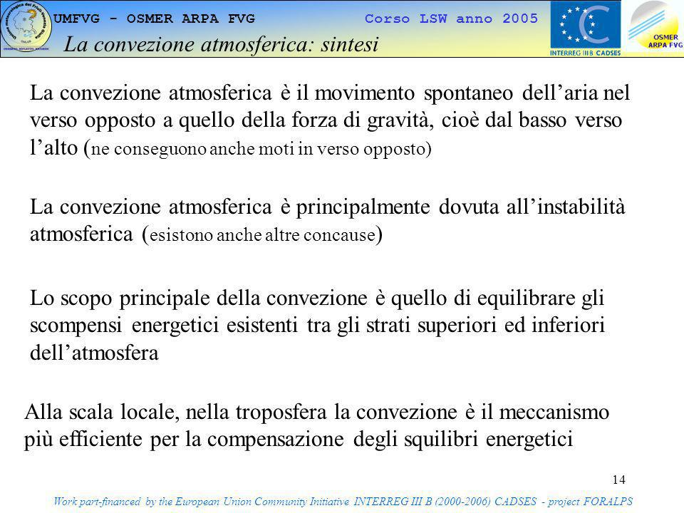14 UMFVG - OSMER ARPA FVG Corso LSW anno 2005 La convezione atmosferica: sintesi Work part-financed by the European Union Community Initiative INTERRE