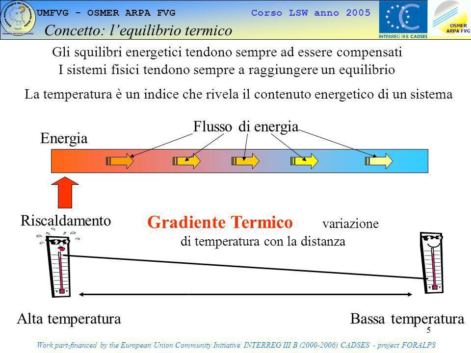 16 UMFVG - OSMER ARPA FVG Corso LSW anno 2005 La convezione profonda: i temporali Work part-financed by the European Union Community Initiative INTERREG III B (2000-2006) CADSES - project FORALPS Viene coinvolta tutta la troposfera, ci si ferma alla tropopausa a causa della forte stabilità della stratosfera Può manifestarsi sia di giorno che di notte C 0 km 15 5 10 Strato Instabile Convezione o Strato Stabile Strato Instabile Convezione Strato MOLTO Stabile