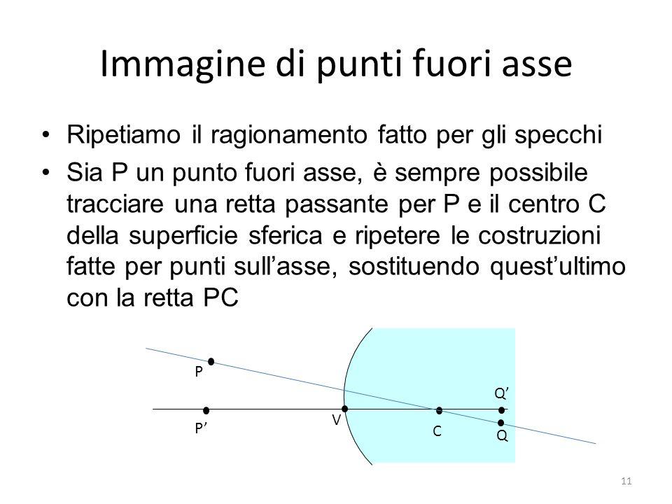 Immagine di punti fuori asse Ripetiamo il ragionamento fatto per gli specchi Sia P un punto fuori asse, è sempre possibile tracciare una retta passante per P e il centro C della superficie sferica e ripetere le costruzioni fatte per punti sullasse, sostituendo questultimo con la retta PC C V P Q P Q 11