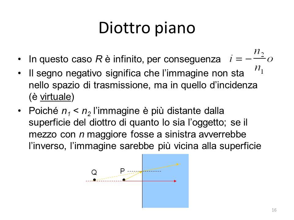 Diottro piano In questo caso R è infinito, per conseguenza Il segno negativo significa che limmagine non sta nello spazio di trasmissione, ma in quello dincidenza (è virtuale) Poiché n 1 < n 2 limmagine è più distante dalla superficie del diottro di quanto lo sia loggetto; se il mezzo con n maggiore fosse a sinistra avverrebbe linverso, limmagine sarebbe più vicina alla superficie P Q 16