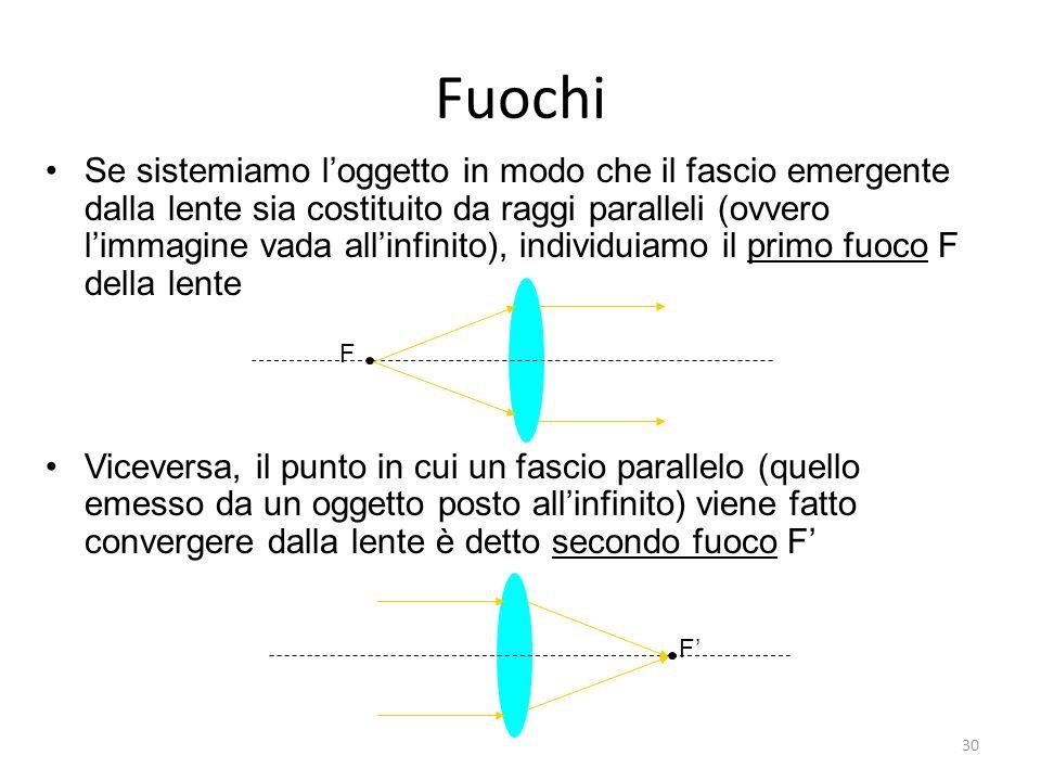 Fuochi Se sistemiamo loggetto in modo che il fascio emergente dalla lente sia costituito da raggi paralleli (ovvero limmagine vada allinfinito), individuiamo il primo fuoco F della lente Viceversa, il punto in cui un fascio parallelo (quello emesso da un oggetto posto allinfinito) viene fatto convergere dalla lente è detto secondo fuoco F FF 30