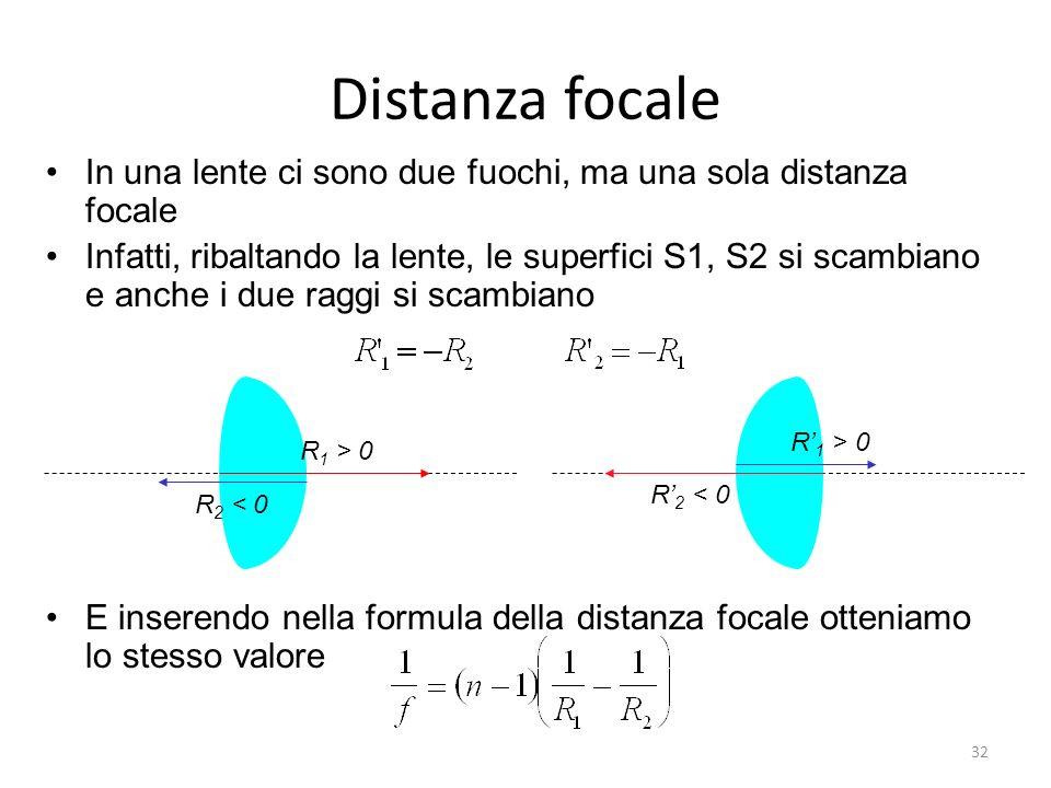 Distanza focale In una lente ci sono due fuochi, ma una sola distanza focale Infatti, ribaltando la lente, le superfici S1, S2 si scambiano e anche i due raggi si scambiano E inserendo nella formula della distanza focale otteniamo lo stesso valore R 1 > 0 R 2 < 0 R 1 > 0 32
