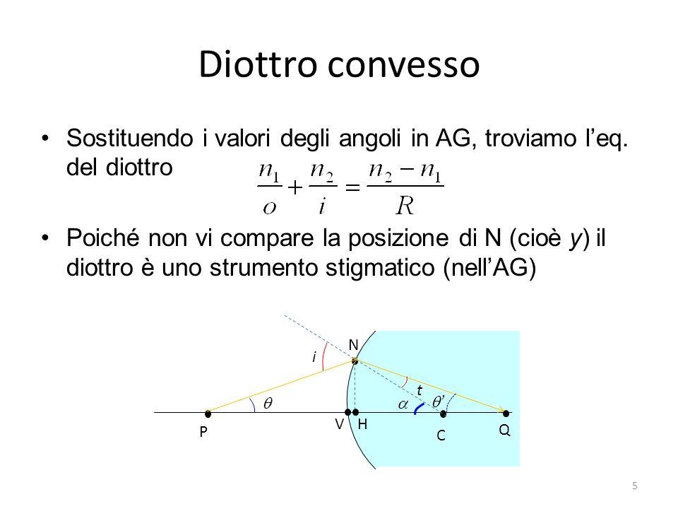 Convenzione dei segni Anche per il diottro vale una convenzione sui segni delle distanze che permette di usare lequazione trovata in tutti i casi (diottro convesso, concavo; oggetto in diverse posizioni) –La luce proviene da sinistra (spazio dincidenza) e va a destra (spazio di trasmissione) –o è positiva se loggetto è nello spazio di incidenza, negativa se giace nello spazio di trasmissione –i è positiva se limmagine è nello spazio di trasmissione, negativa se giace nello spazio di incidenza –R è positiva se il centro di curvatura è nello spazio di trasmissione, negativa se giace nello spazio di incidenza 6