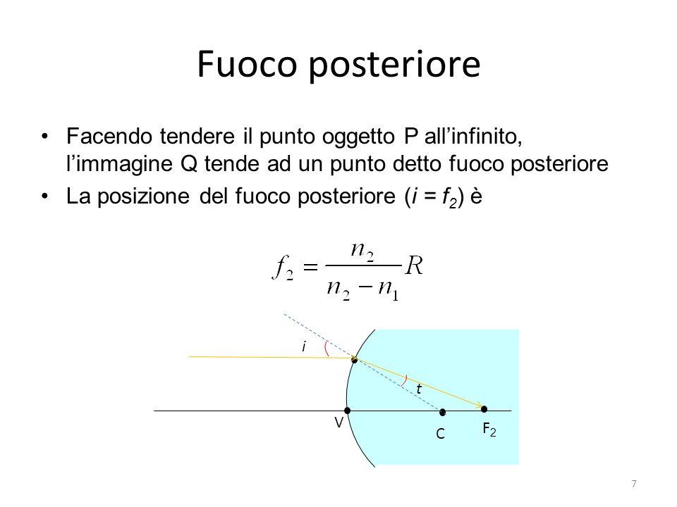 Fuoco posteriore Facendo tendere il punto oggetto P allinfinito, limmagine Q tende ad un punto detto fuoco posteriore La posizione del fuoco posteriore (i = f 2 ) è C V F2F2 i t 7