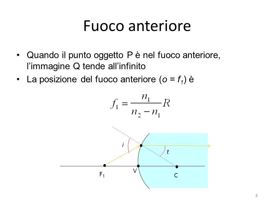 Fuoco anteriore Quando il punto oggetto P è nel fuoco anteriore, limmagine Q tende allinfinito La posizione del fuoco anteriore (o = f 1 ) è C V F1F1 i t 8