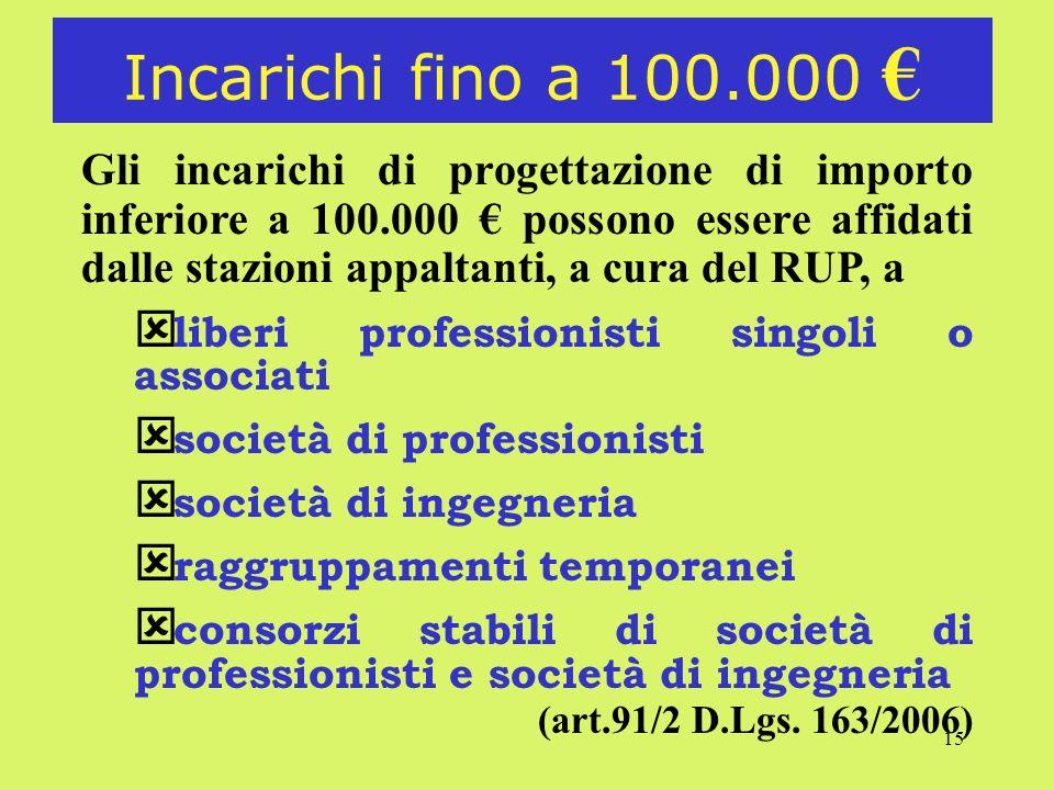 15 Incarichi fino a 100.000 Gli incarichi di progettazione di importo inferiore a 100.000 possono essere affidati dalle stazioni appaltanti, a cura de