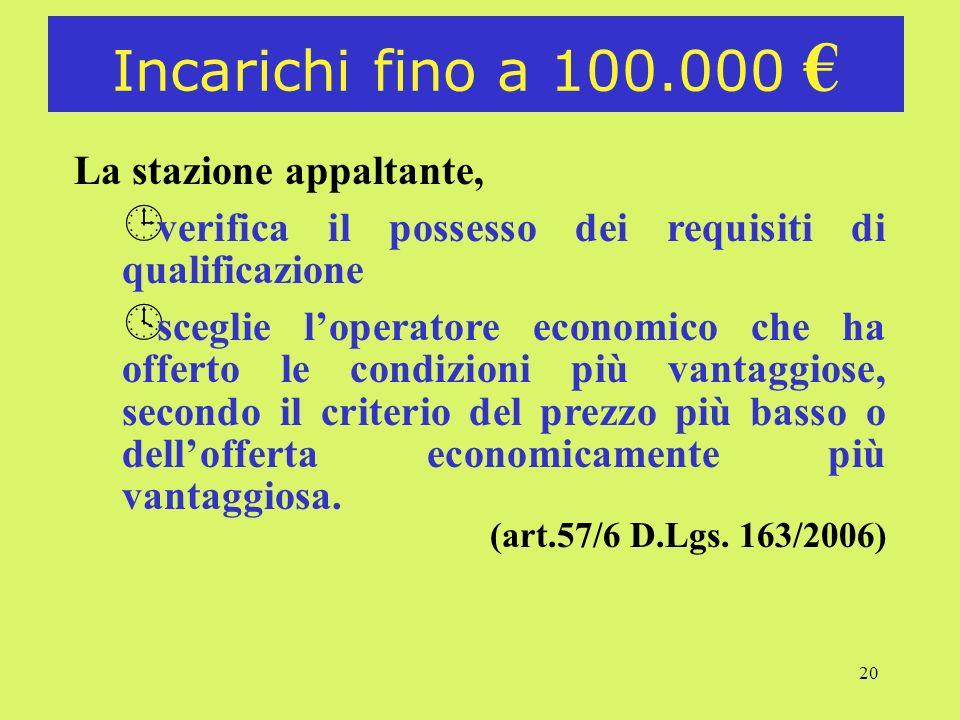 20 Incarichi fino a 100.000 La stazione appaltante, ¹ verifica il possesso dei requisiti di qualificazione º sceglie loperatore economico che ha offer