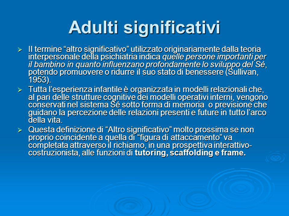 Adulti significativi Il termine altro significativo utilizzato originariamente dalla teoria interpersonale della psichiatria indica quelle persone imp
