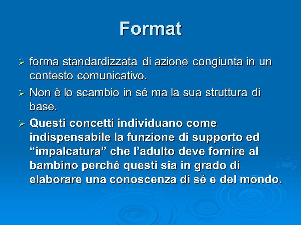 Format forma standardizzata di azione congiunta in un contesto comunicativo. forma standardizzata di azione congiunta in un contesto comunicativo. Non