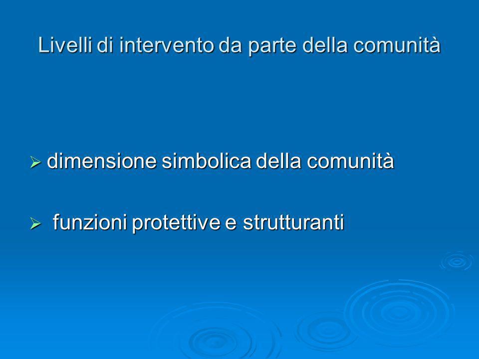 Livelli di intervento da parte della comunità dimensione simbolica della comunità dimensione simbolica della comunità funzioni protettive e strutturan