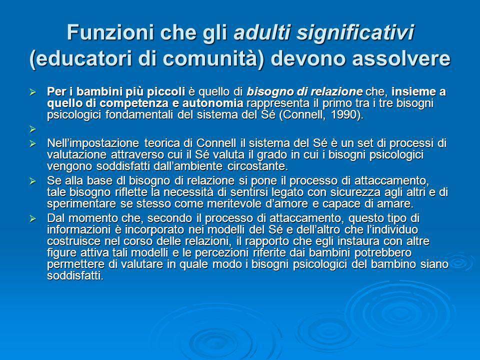 Funzioni che gli adulti significativi (educatori di comunità) devono assolvere Per i bambini più piccoli è quello di bisogno di relazione che, insieme