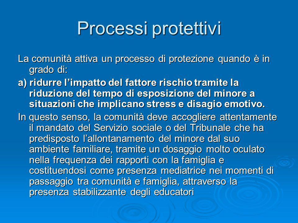 Processi protettivi La comunità attiva un processo di protezione quando è in grado di: a) ridurre limpatto del fattore rischio tramite la riduzione de