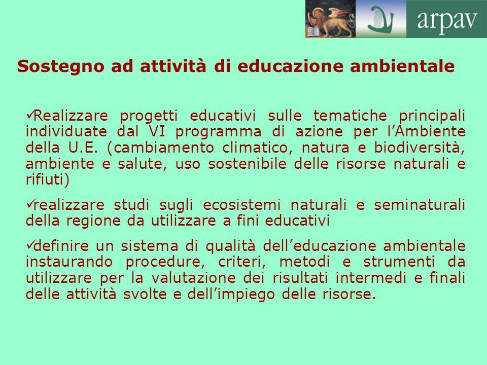 Sostegno ad attività di educazione ambientale Realizzare progetti educativi sulle tematiche principali individuate dal VI programma di azione per lAmb