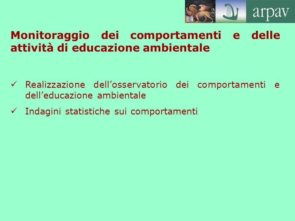 Monitoraggio dei comportamenti e delle attività di educazione ambientale Realizzazione dellosservatorio dei comportamenti e delleducazione ambientale