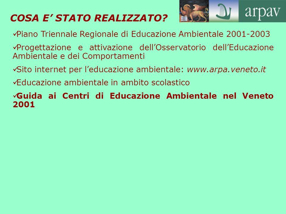 COSA E STATO REALIZZATO? Piano Triennale Regionale di Educazione Ambientale 2001-2003 Progettazione e attivazione dellOsservatorio dellEducazione Ambi