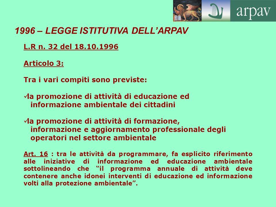 L.R n. 32 del 18.10.1996 Articolo 3: Tra i vari compiti sono previste: la promozione di attività di educazione ed informazione ambientale dei cittadin