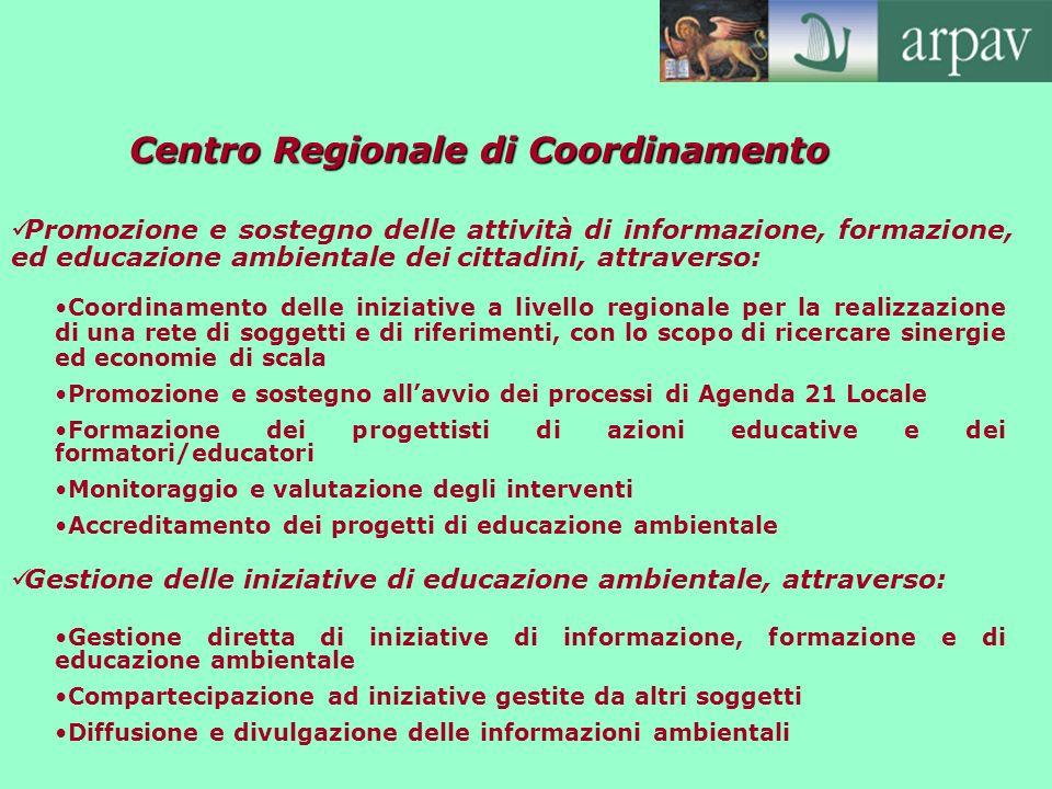 Centro Regionale di Coordinamento Centro Regionale di Coordinamento Promozione e sostegno delle attività di informazione, formazione, ed educazione am