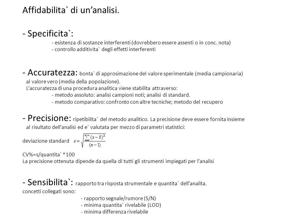 Standardizzazione e Calibrazione - Metodi Assoluti.