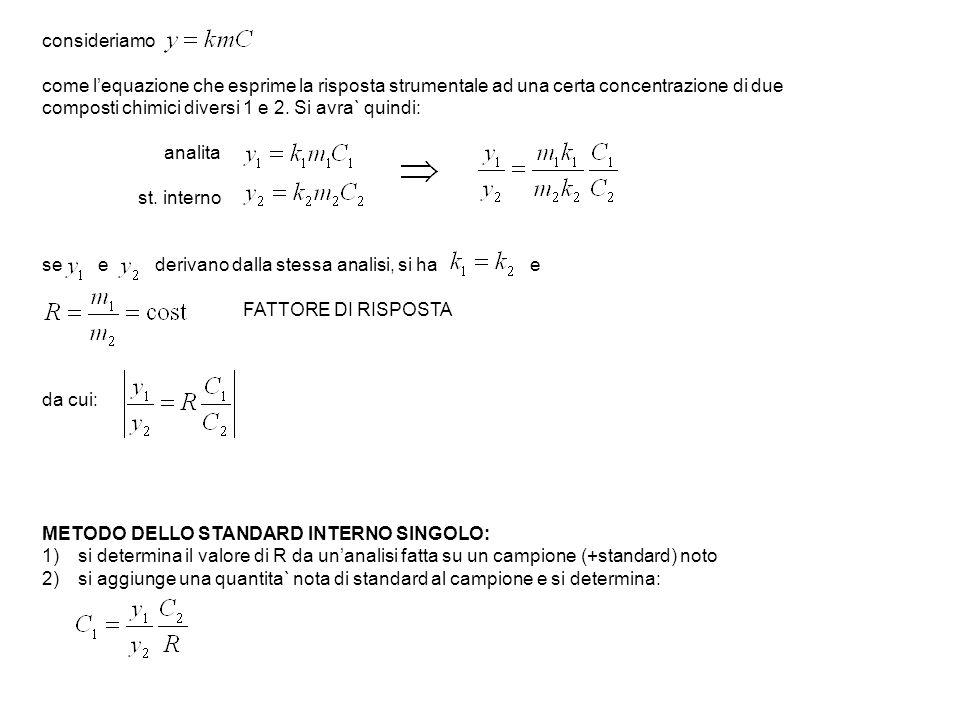 METODO DELLO STANDARD INTERNO MULTIPLO: si ripete la misura su soluzioni contenenti conc.