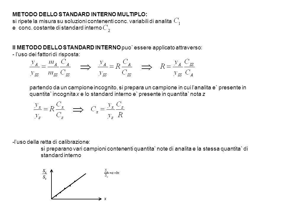 CONFRONTO FRA METODO DELLO ST.INTERNO SINGOLO E MULTIPLO: - tempi di analisi: il metodo dello st.