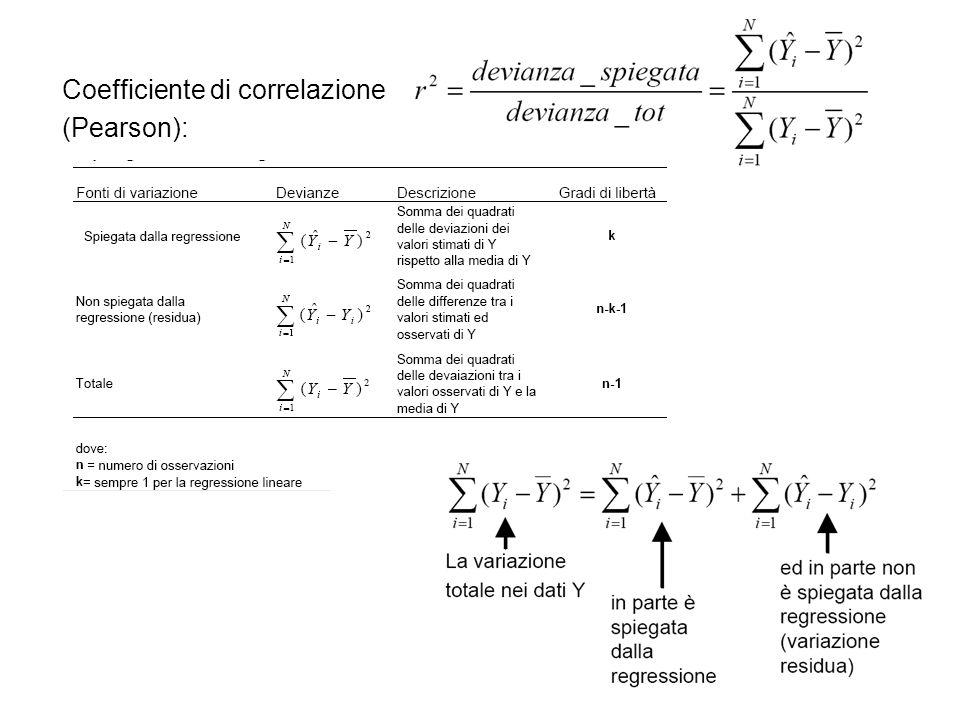 Grafici di calibrazione non lineari quando vi sono deviazioni dalla linearita` si puo` operare in modo da: 1) trasformare una o entrambe le variabili (indip.
