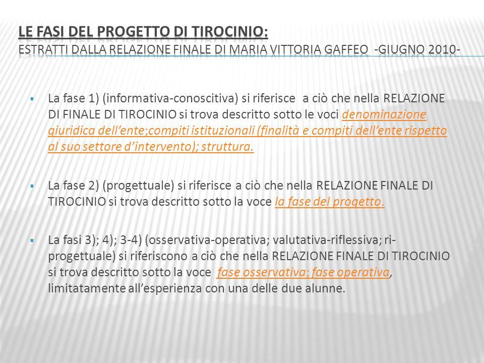 Denominazione e natura giuridica dellente RELAZIONE FINALE DI TIROCINIO Istituto scolastico statale: Liceo L.