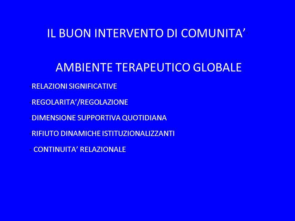 IL BUON INTERVENTO DI COMUNITA AMBIENTE TERAPEUTICO GLOBALE -RELAZIONI SIGNIFICATIVE -REGOLARITA/REGOLAZIONE -DIMENSIONE SUPPORTIVA QUOTIDIANA -RIFIUT